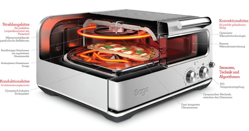 """Da wir unseren guten Sage Pizza-Ofen """"the Smart Oven Pizzaiolo"""" nicht aufschneiden wollten, um den Querschnitt aufzuzeigen, haben wir uns entschieden, ein Foto vom Unternehmen zu nutzen. Hier wird anschaulich dargestellt, welche Technik und welche Komponenten letztendlich für eine krosse und fantastische Pizza verantwortlich sind"""